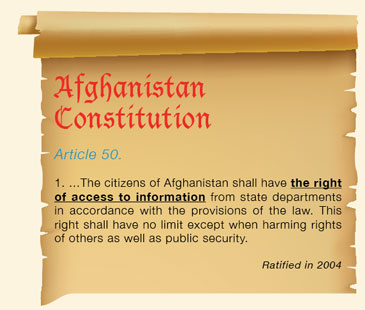 1-Afghan-Constitution
