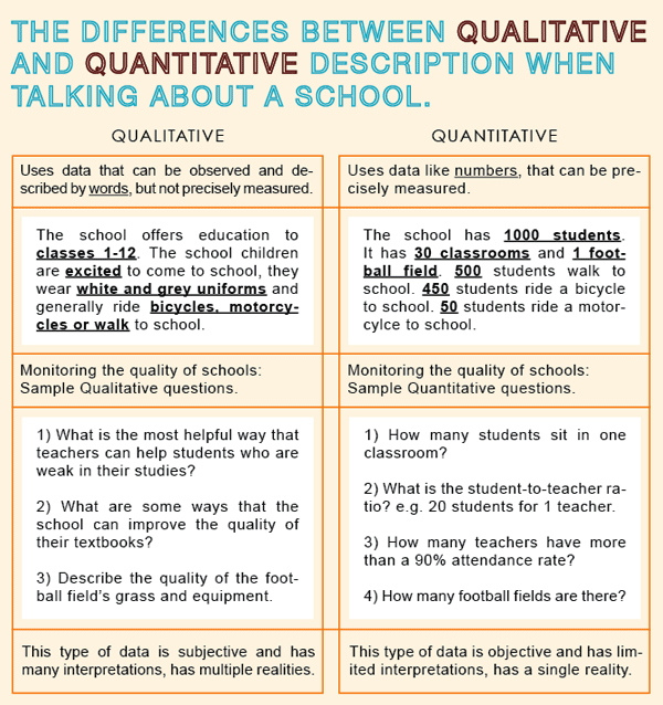 2-Qualitative&Quant